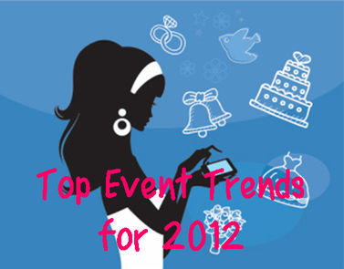 Top Event Trends for 2012 #PreppyPlanner